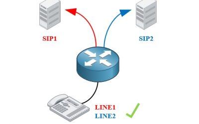 Настройка маршрутизатора Cisco для ID-Phone